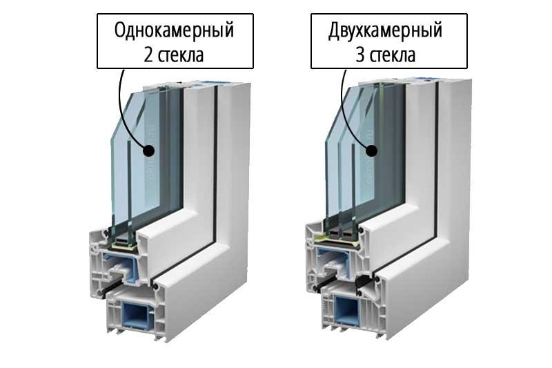 Стеклопакеты однокамерные и двухкамерные - какие выбрать для хорошей теплоизоляции пластикового окна