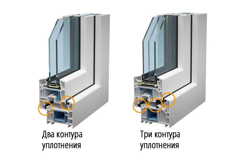 Выбрать хорошие пластиковые окна с тремя или двумя контурами