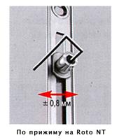 Регулировка цапфы в фурнитуре балконной двери ПВХ на зиму