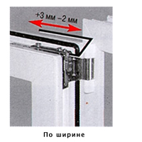 Регулировка фурнитуры Roto пластикового окна
