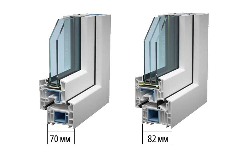Толщина пластикового окна из ПВХ профиля - важный параметр чтобы выбрать хорошее окно