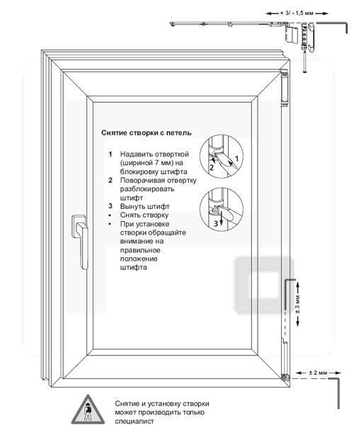 Регулировка фурнитуры окна Winkhaus