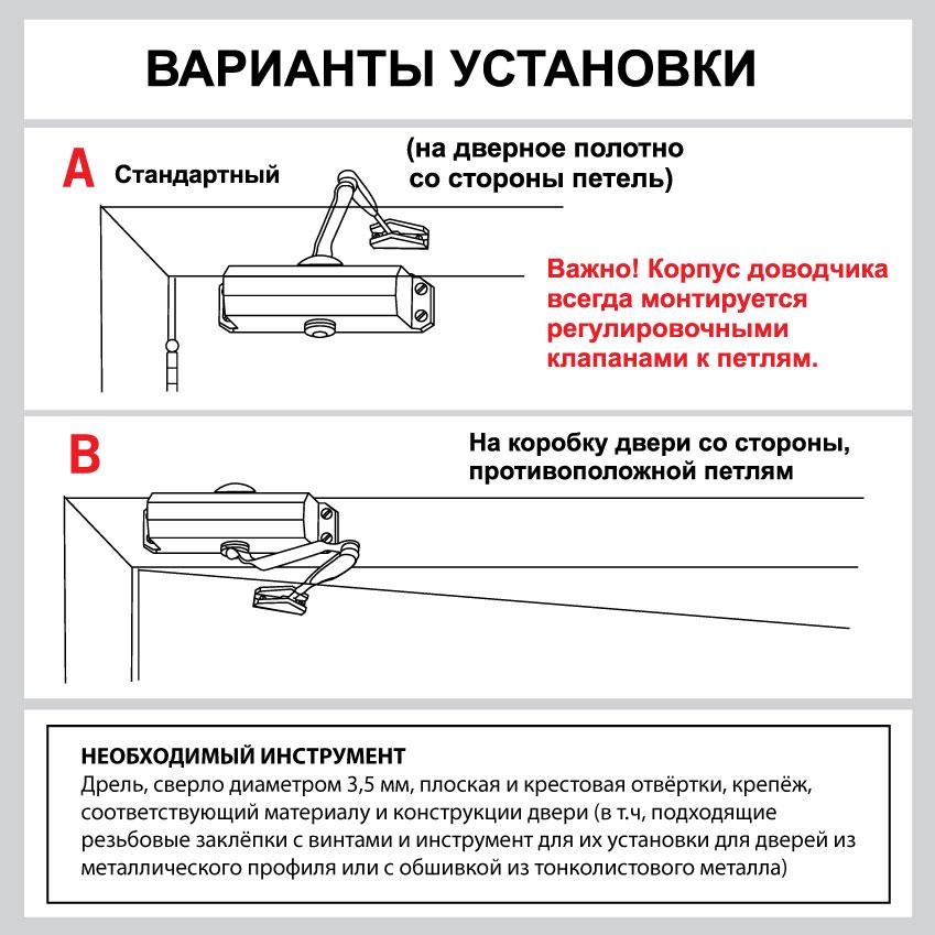 Монтаж доводчика на двери и раме на примере DORMA
