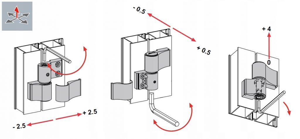 Регулировка петели алюминиевой двери