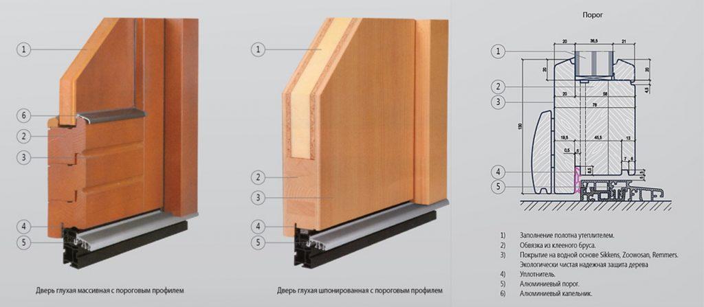 Деревянная входная дверь с низким порогом