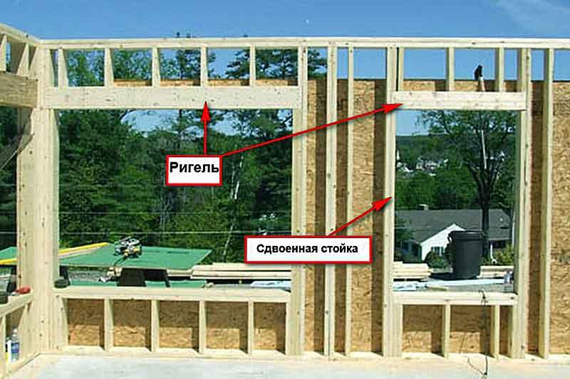 Как правильно должна проводиться установка пластикового окна в карканом доме